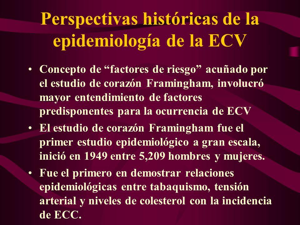 Perspectivas históricas de la epidemiología de la ECV Concepto de factores de riesgo acuñado por el estudio de corazón Framingham, involucró mayor ent