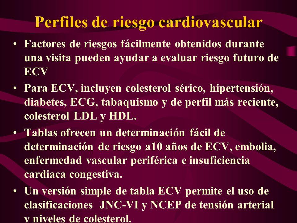 Perfiles de riesgo cardiovascular Factores de riesgos fácilmente obtenidos durante una visita pueden ayudar a evaluar riesgo futuro de ECV Para ECV, i
