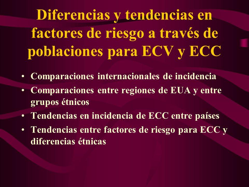 Diferencias y tendencias en factores de riesgo a través de poblaciones para ECV y ECC Comparaciones internacionales de incidencia Comparaciones entre