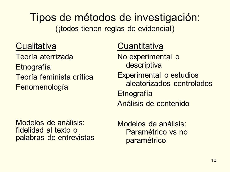 10 Tipos de métodos de investigación: (¡todos tienen reglas de evidencia!) Cuantitativa No experimental o descriptiva Experimental o estudios aleatori