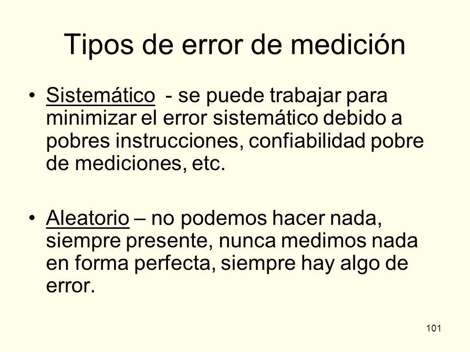 101 Tipos de error de medición Sistemático - se puede trabajar para minimizar el error sistemático debido a pobres instrucciones, confiabilidad pobre