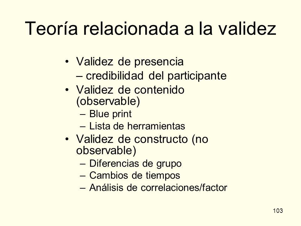 103 Teoría relacionada a la validez Validez de presencia – credibilidad del participante Validez de contenido (observable) –Blue print –Lista de herra