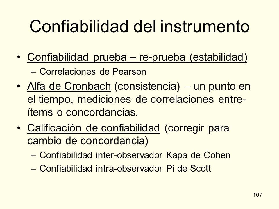107 Confiabilidad del instrumento Confiabilidad prueba – re-prueba (estabilidad) –Correlaciones de Pearson Alfa de Cronbach (consistencia) – un punto