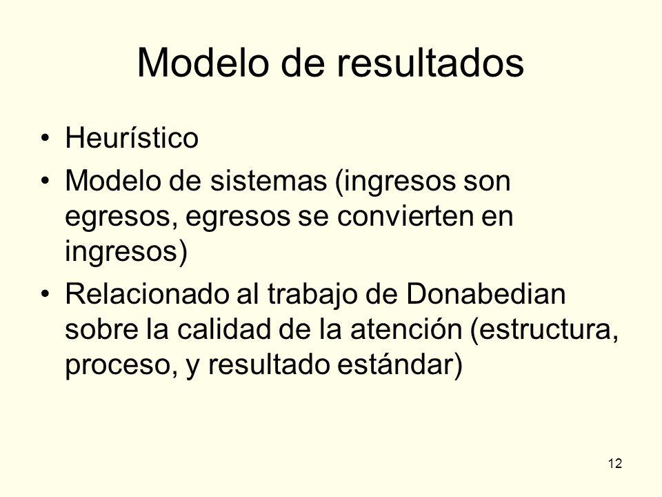 12 Modelo de resultados Heurístico Modelo de sistemas (ingresos son egresos, egresos se convierten en ingresos) Relacionado al trabajo de Donabedian s