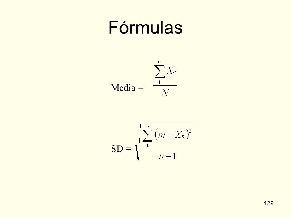 129 Fórmulas Media = SD =