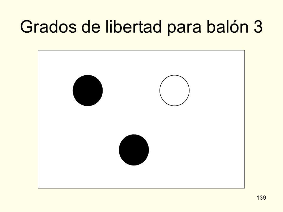 139 Grados de libertad para balón 3