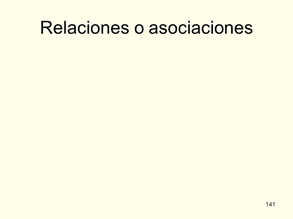 141 Relaciones o asociaciones