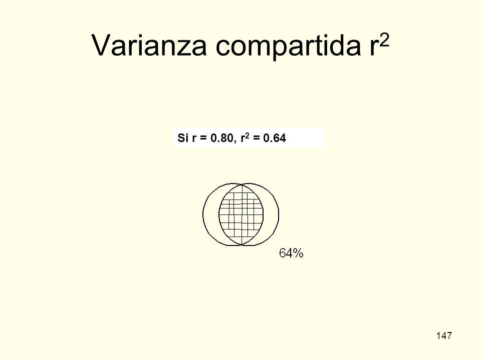 147 Varianza compartida r 2 Si r = 0.80, r 2 = 0.64