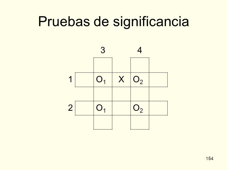 154 Pruebas de significancia 34 1O1O1 XO2O2 2O1O1 O2O2