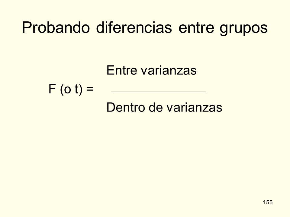 155 Probando diferencias entre grupos Entre varianzas F (o t) = Dentro de varianzas