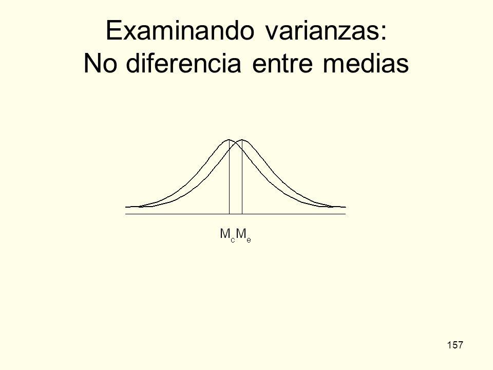 157 Examinando varianzas: No diferencia entre medias