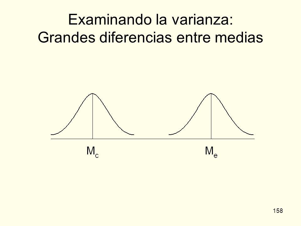 158 Examinando la varianza: Grandes diferencias entre medias