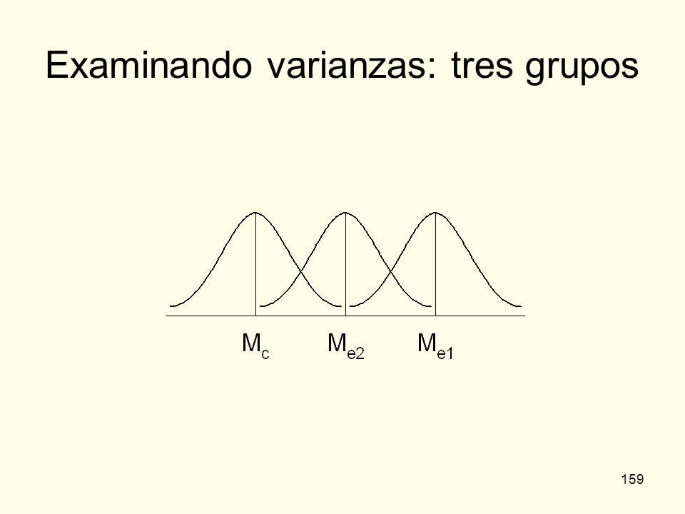 159 Examinando varianzas: tres grupos
