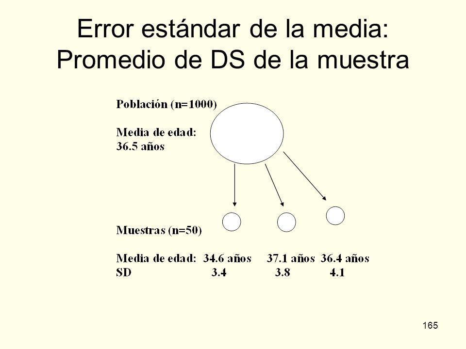 165 Error estándar de la media: Promedio de DS de la muestra