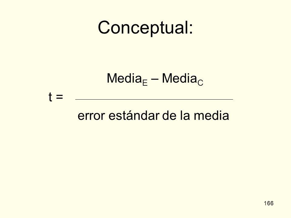 166 Conceptual: Media E – Media C t = error estándar de la media