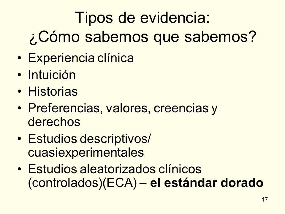 17 Tipos de evidencia: ¿Cómo sabemos que sabemos? Experiencia clínica Intuición Historias Preferencias, valores, creencias y derechos Estudios descrip