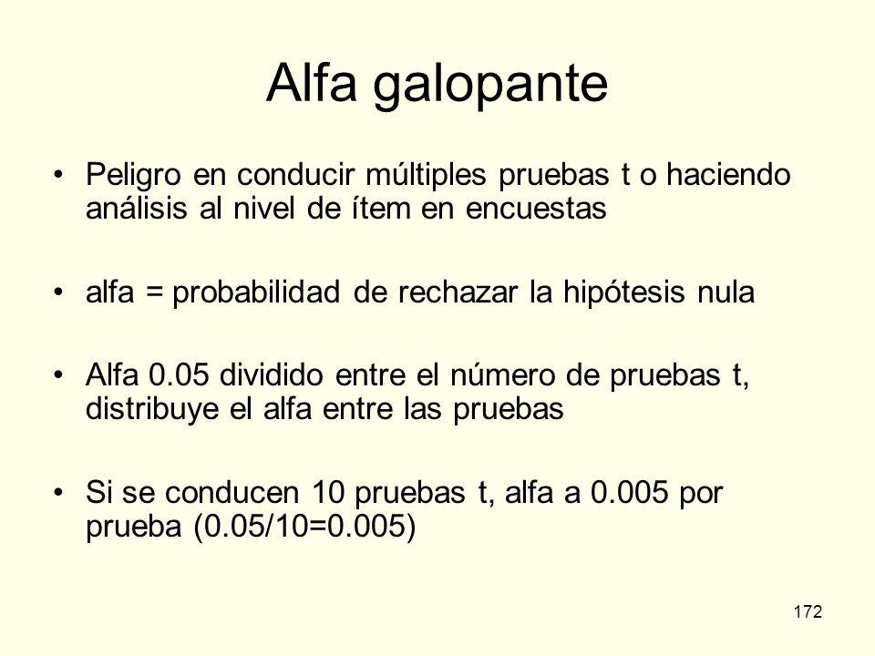 172 Alfa galopante Peligro en conducir múltiples pruebas t o haciendo análisis al nivel de ítem en encuestas alfa = probabilidad de rechazar la hipóte