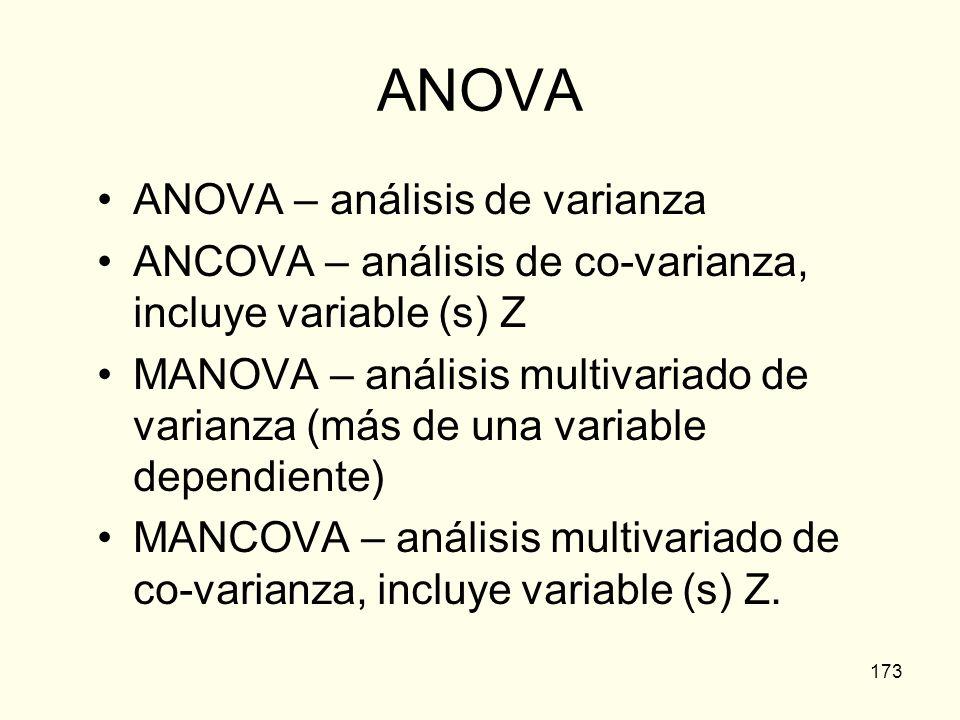173 ANOVA ANOVA – análisis de varianza ANCOVA – análisis de co-varianza, incluye variable (s) Z MANOVA – análisis multivariado de varianza (más de una
