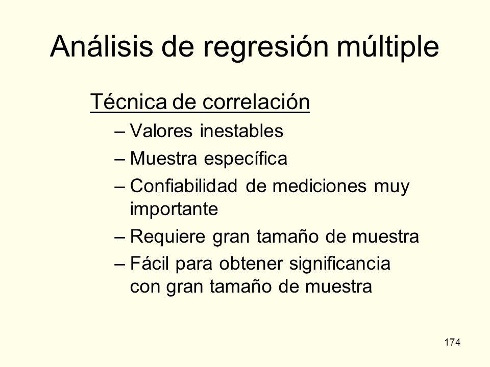 174 Análisis de regresión múltiple Técnica de correlación –Valores inestables –Muestra específica –Confiabilidad de mediciones muy importante –Requier