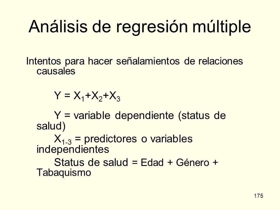 175 Análisis de regresión múltiple Intentos para hacer señalamientos de relaciones causales Y = X 1 +X 2 +X 3 Y = variable dependiente (status de salu