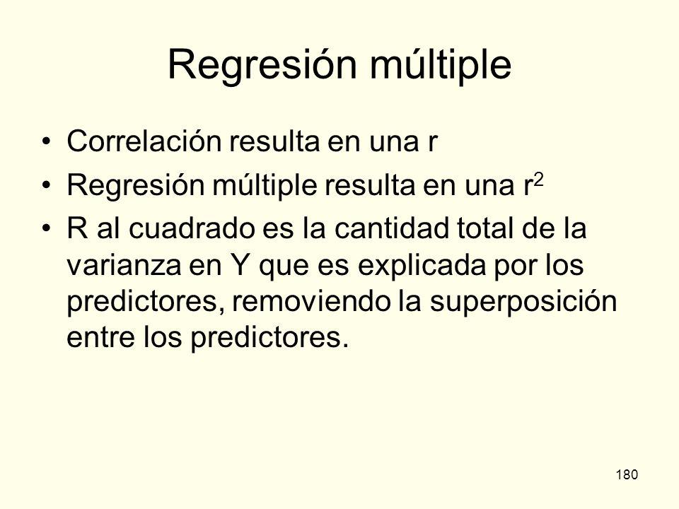 180 Regresión múltiple Correlación resulta en una r Regresión múltiple resulta en una r 2 R al cuadrado es la cantidad total de la varianza en Y que e