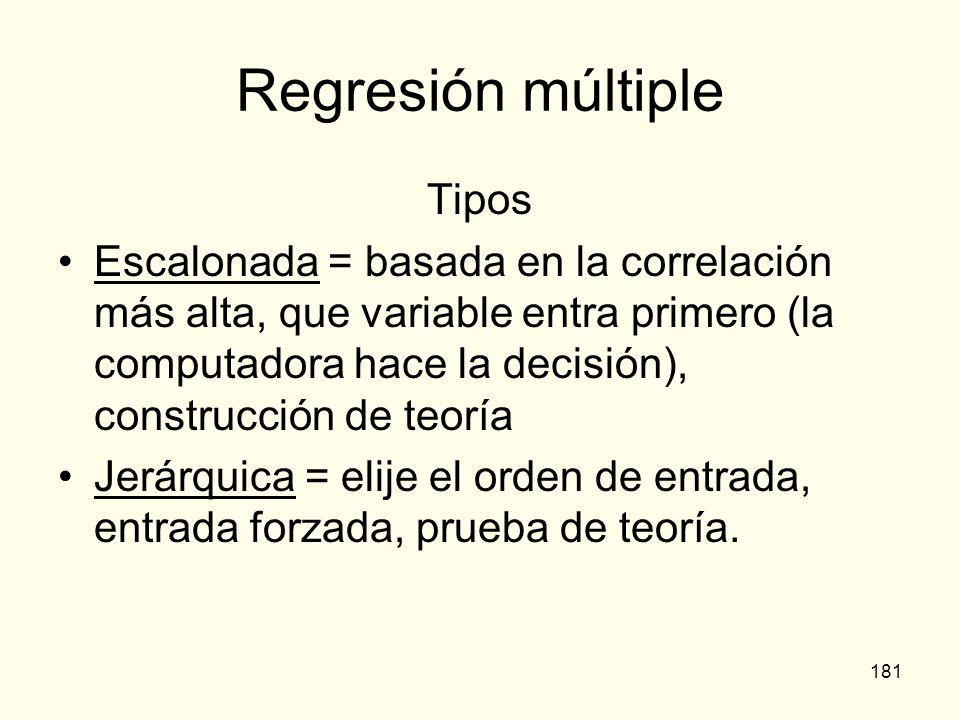 181 Regresión múltiple Tipos Escalonada = basada en la correlación más alta, que variable entra primero (la computadora hace la decisión), construcció