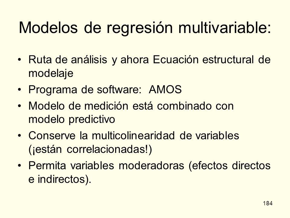 184 Modelos de regresión multivariable: Ruta de análisis y ahora Ecuación estructural de modelaje Programa de software: AMOS Modelo de medición está c