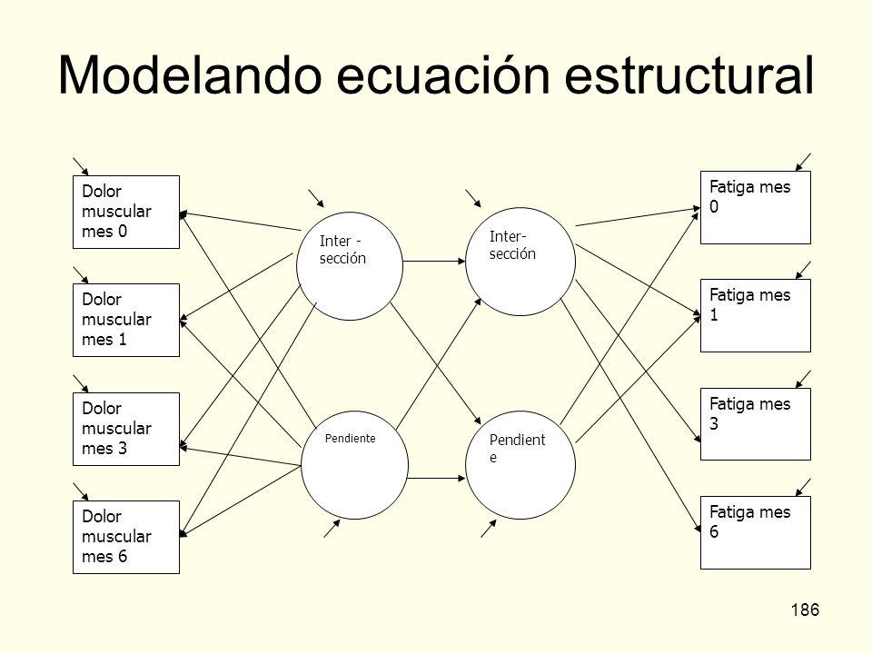 186 Modelando ecuación estructural Inter - sección Pendiente Dolor muscular mes 0 Dolor muscular mes 1 Dolor muscular mes 3 Dolor muscular mes 6 Inter