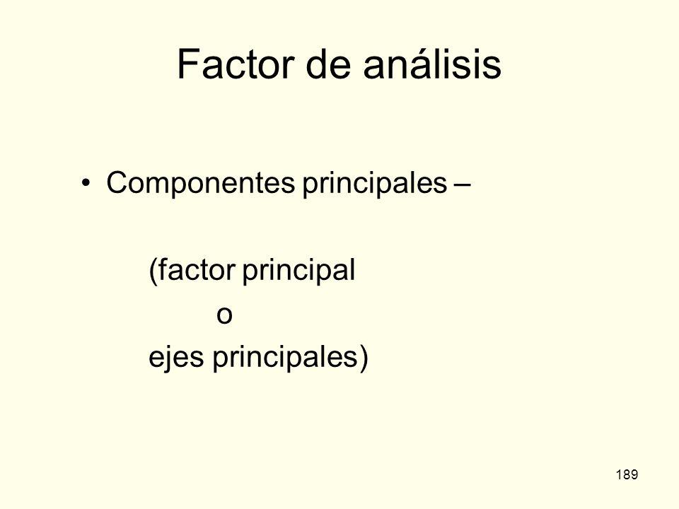 189 Factor de análisis Componentes principales – (factor principal o ejes principales)