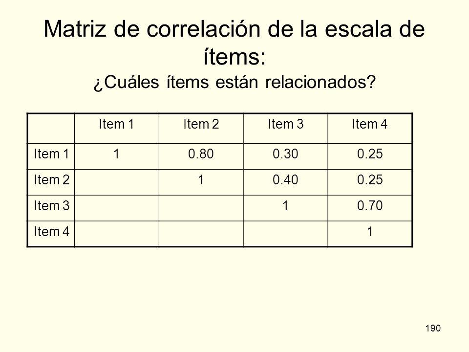 190 Matriz de correlación de la escala de ítems: ¿Cuáles ítems están relacionados? Item 1Item 2Item 3Item 4 Item 110.800.300.25 Item 210.400.25 Item 3