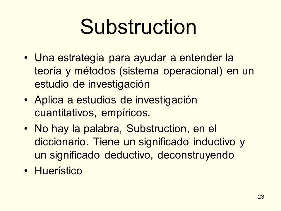 23 Substruction Una estrategia para ayudar a entender la teoría y métodos (sistema operacional) en un estudio de investigación Aplica a estudios de in