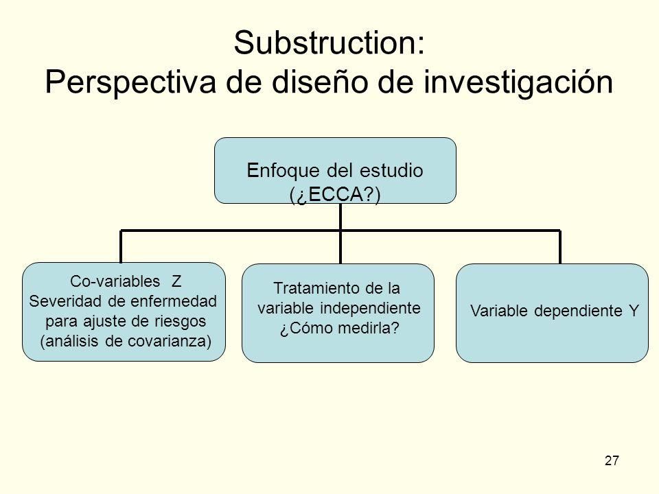 27 Substruction: Perspectiva de diseño de investigación Enfoque del estudio (¿ECCA?) Co-variables Z Severidad de enfermedad para ajuste de riesgos (an