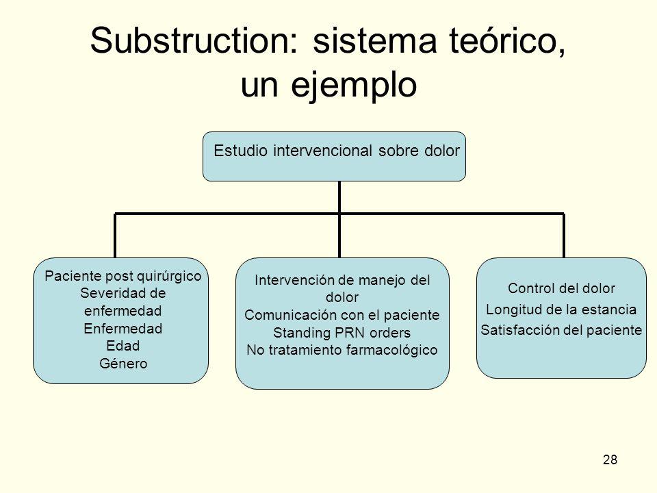28 Substruction: sistema teórico, un ejemplo Estudio intervencional sobre dolor Paciente post quirúrgico Severidad de enfermedad Enfermedad Edad Géner