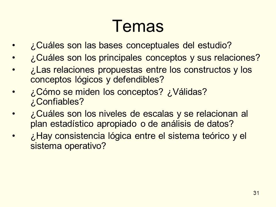31 Temas ¿Cuáles son las bases conceptuales del estudio? ¿Cuáles son los principales conceptos y sus relaciones? ¿Las relaciones propuestas entre los