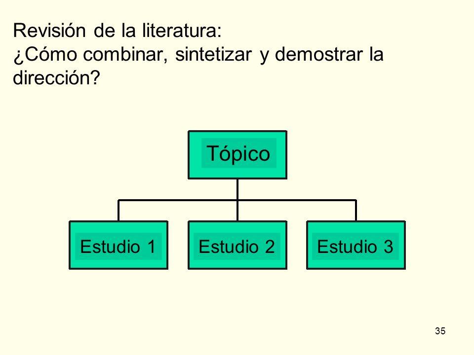 35 Revisión de la literatura: ¿Cómo combinar, sintetizar y demostrar la dirección? Tópico Estudio 1Estudio 2Estudio 3