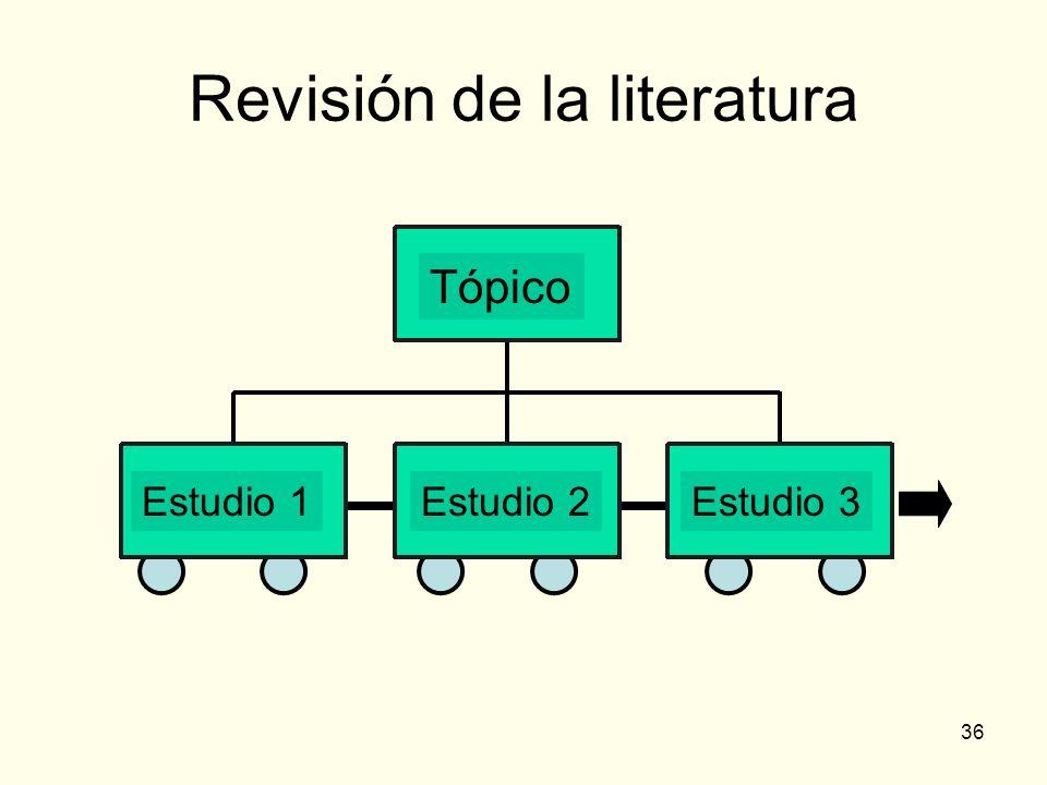 36 Revisión de la literatura Tópico Estudio 1Estudio 2Estudio 3