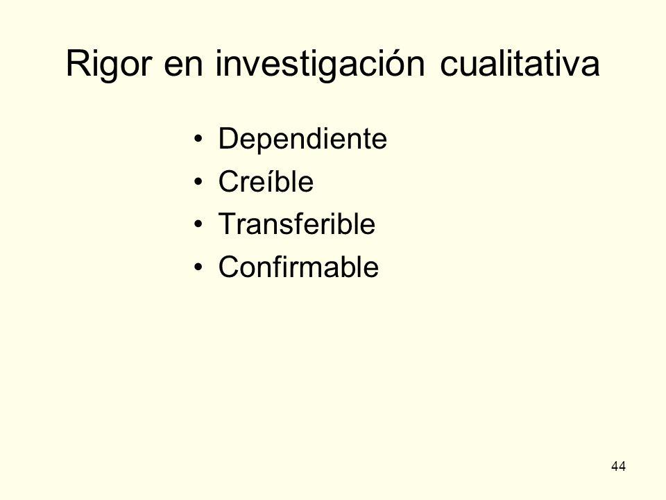 44 Rigor en investigación cualitativa Dependiente Creíble Transferible Confirmable