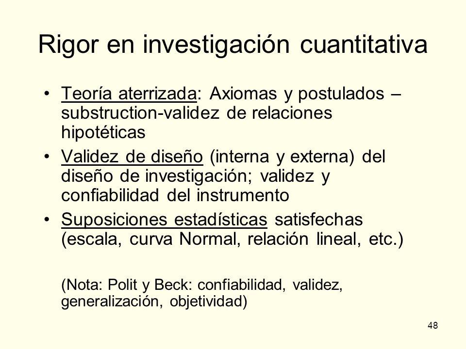 48 Rigor en investigación cuantitativa Teoría aterrizada: Axiomas y postulados – substruction-validez de relaciones hipotéticas Validez de diseño (int