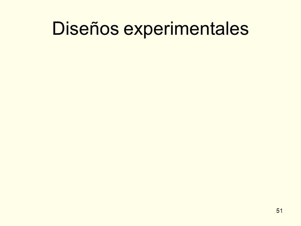 51 Diseños experimentales