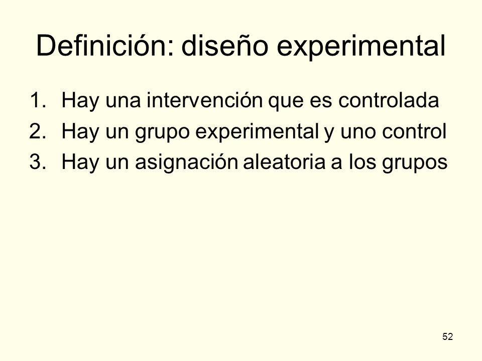 52 Definición: diseño experimental 1.Hay una intervención que es controlada 2.Hay un grupo experimental y uno control 3.Hay un asignación aleatoria a