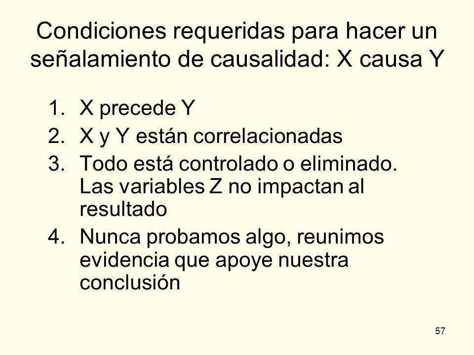 57 Condiciones requeridas para hacer un señalamiento de causalidad: X causa Y 1.X precede Y 2.X y Y están correlacionadas 3.Todo está controlado o eli