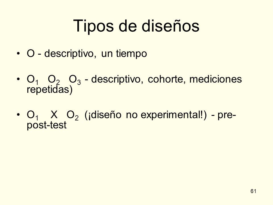 61 Tipos de diseños O - descriptivo, un tiempo O 1 O 2 O 3 - descriptivo, cohorte, mediciones repetidas) O 1 X O 2 (¡diseño no experimental!) - pre- p