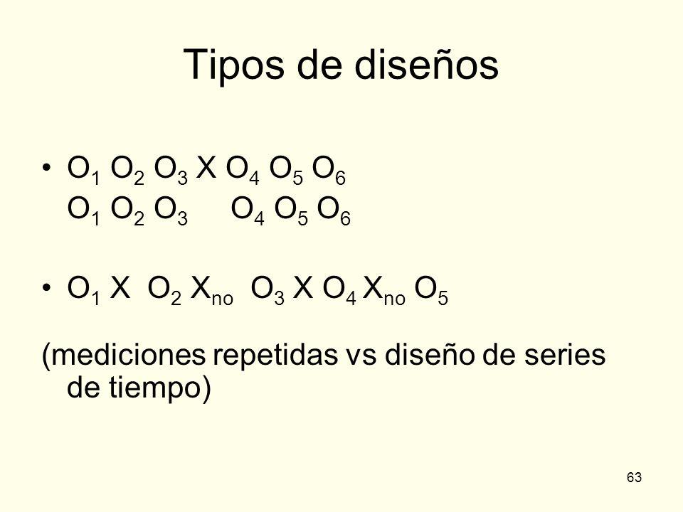 63 Tipos de diseños O 1 O 2 O 3 X O 4 O 5 O 6 O 1 O 2 O 3 O 4 O 5 O 6 O 1 X O 2 X no O 3 X O 4 X no O 5 (mediciones repetidas vs diseño de series de t