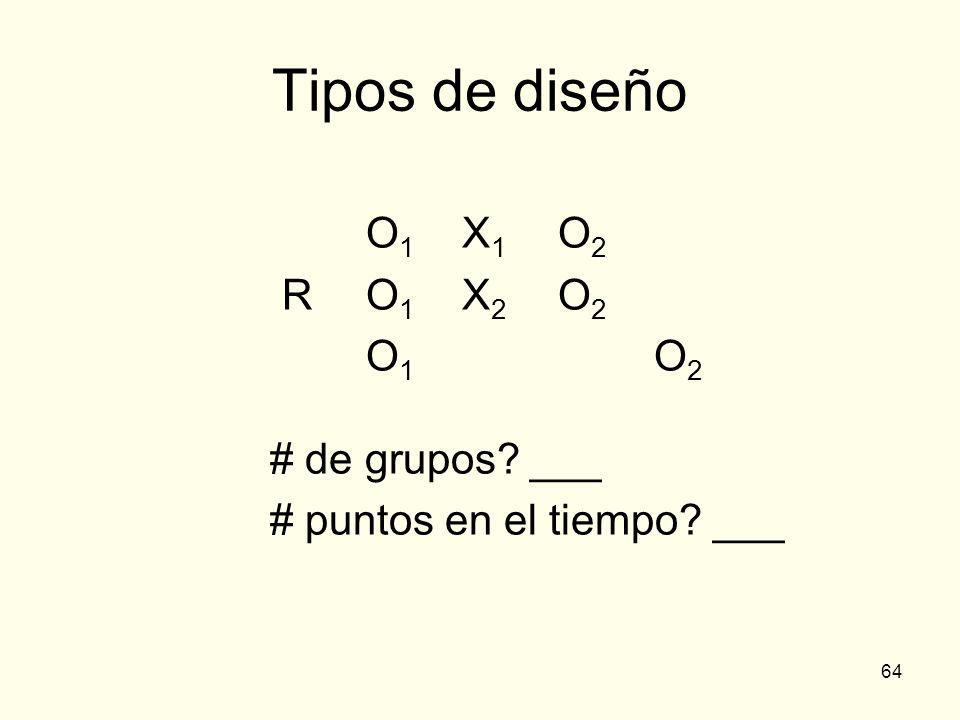 64 Tipos de diseño O 1 X 1 O 2 RO 1 X 2 O 2 O 1 O 2 # de grupos? ___ # puntos en el tiempo? ___
