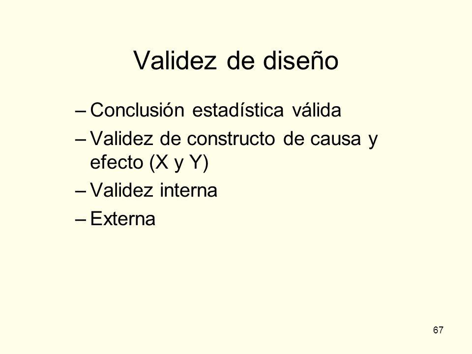67 Validez de diseño –Conclusión estadística válida –Validez de constructo de causa y efecto (X y Y) –Validez interna –Externa