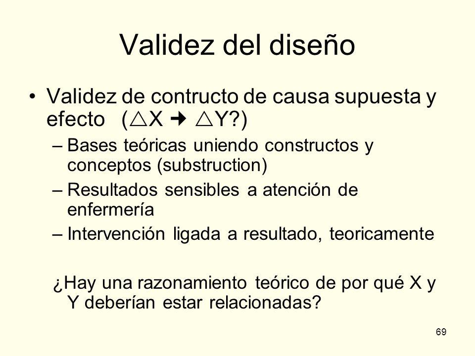 69 Validez del diseño Validez de contructo de causa supuesta y efecto ( X Y?) –Bases teóricas uniendo constructos y conceptos (substruction) –Resultad