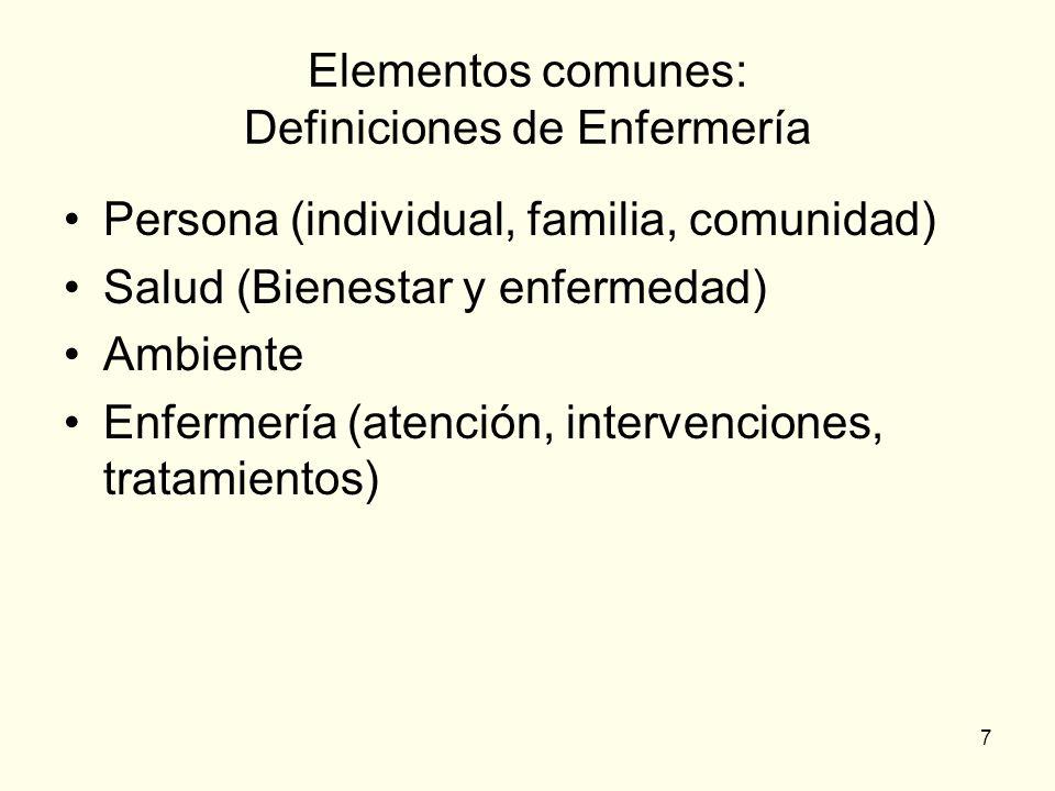 7 Elementos comunes: Definiciones de Enfermería Persona (individual, familia, comunidad) Salud (Bienestar y enfermedad) Ambiente Enfermería (atención,