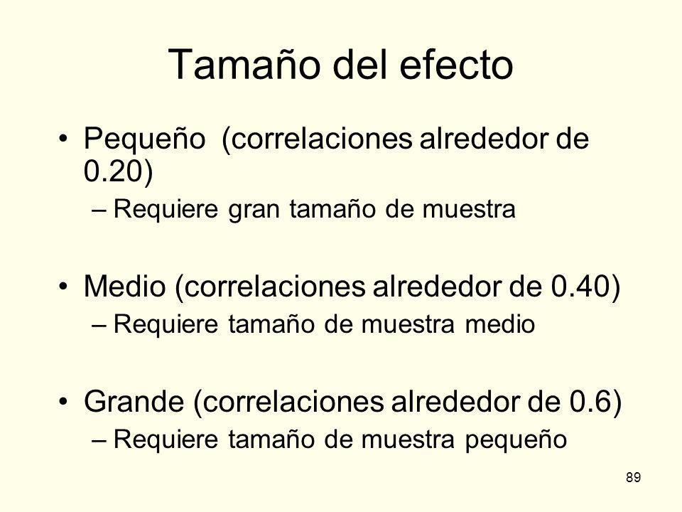 89 Tamaño del efecto Pequeño (correlaciones alrededor de 0.20) –Requiere gran tamaño de muestra Medio (correlaciones alrededor de 0.40) –Requiere tama