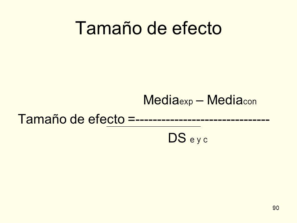 90 Tamaño de efecto Media exp – Media con Tamaño de efecto =------------------------------- DS e y c