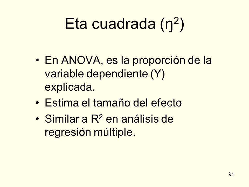 91 Eta cuadrada (ŋ 2 ) En ANOVA, es la proporción de la variable dependiente (Y) explicada. Estima el tamaño del efecto Similar a R 2 en análisis de r